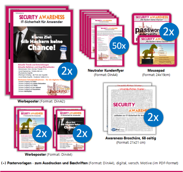 Security Awareness-Kampagnen-Bundle